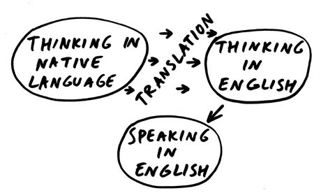 being-bilingual-thinking-in-another-language